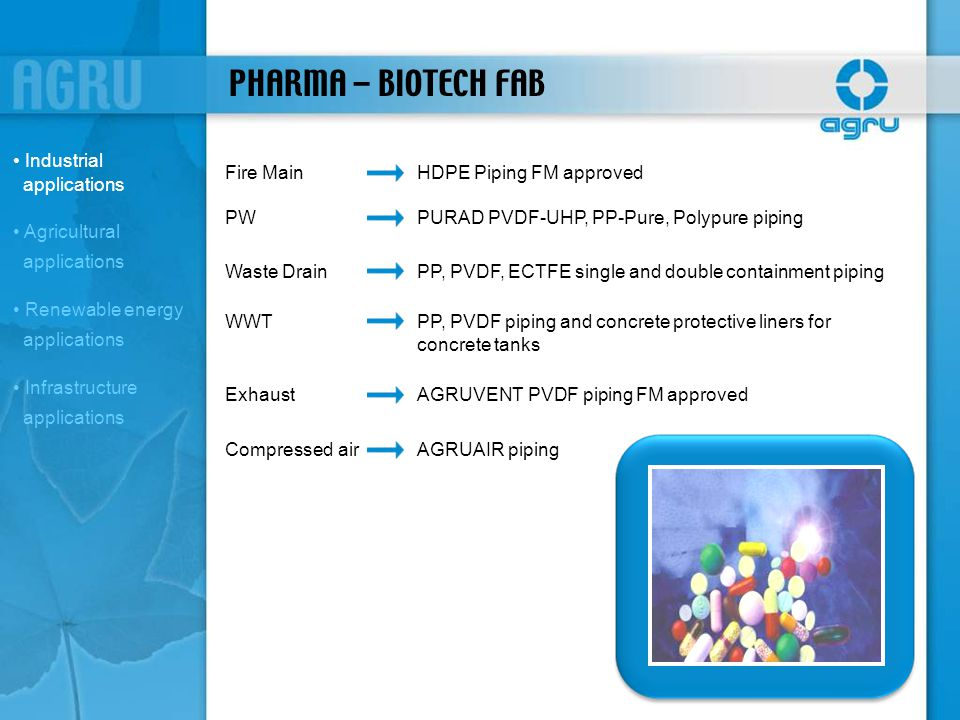 PHARMA – BIOTECH FAB Industrial applications