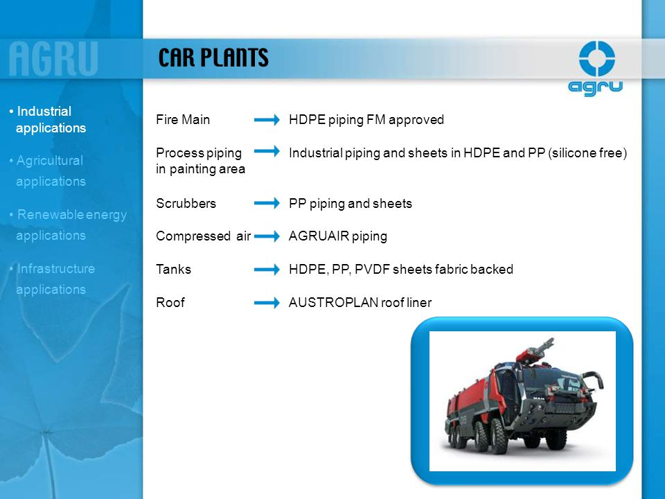 CAR PLANTS Industrial applications Fire Main HDPE piping FM approved