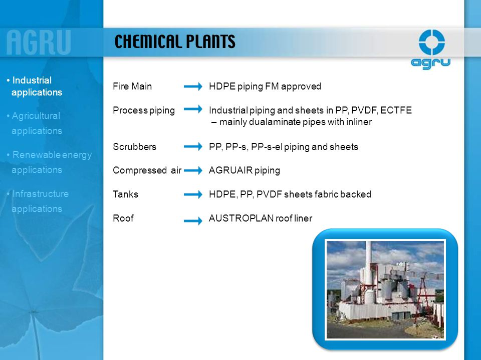 CHEMICAL PLANTS Industrial applications