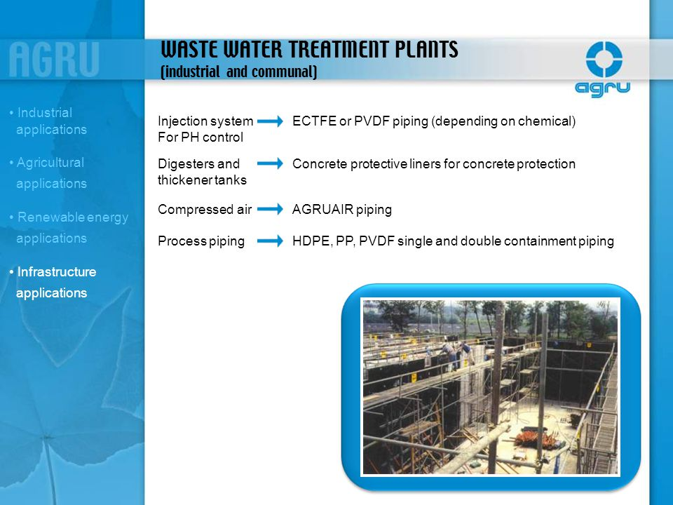 WASTE WATER TREATMENT PLANTS (industrial and communal)