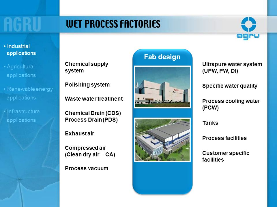 WET PROCESS FACTORIES Fab design Industrial applications Agricultural