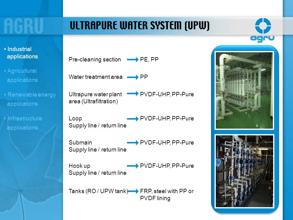 ULTRAPURE WATER SYSTEM (UPW)