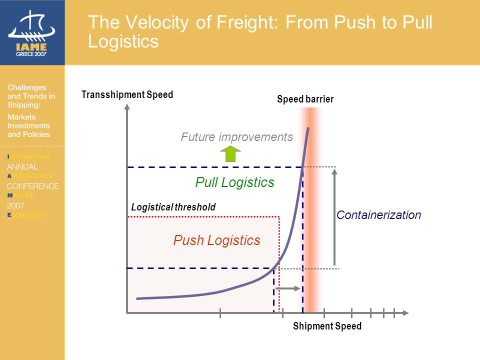 The Velocity of Freight: From Push to Pull Logistics