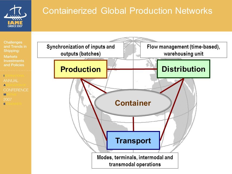 Containerized Global Production Networks