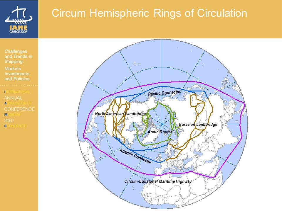 Circum Hemispheric Rings of Circulation