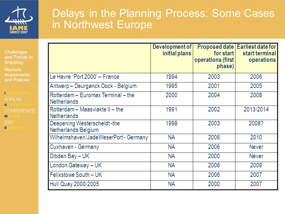 Delays in the Planning Process: Some Cases in Northwest Europe