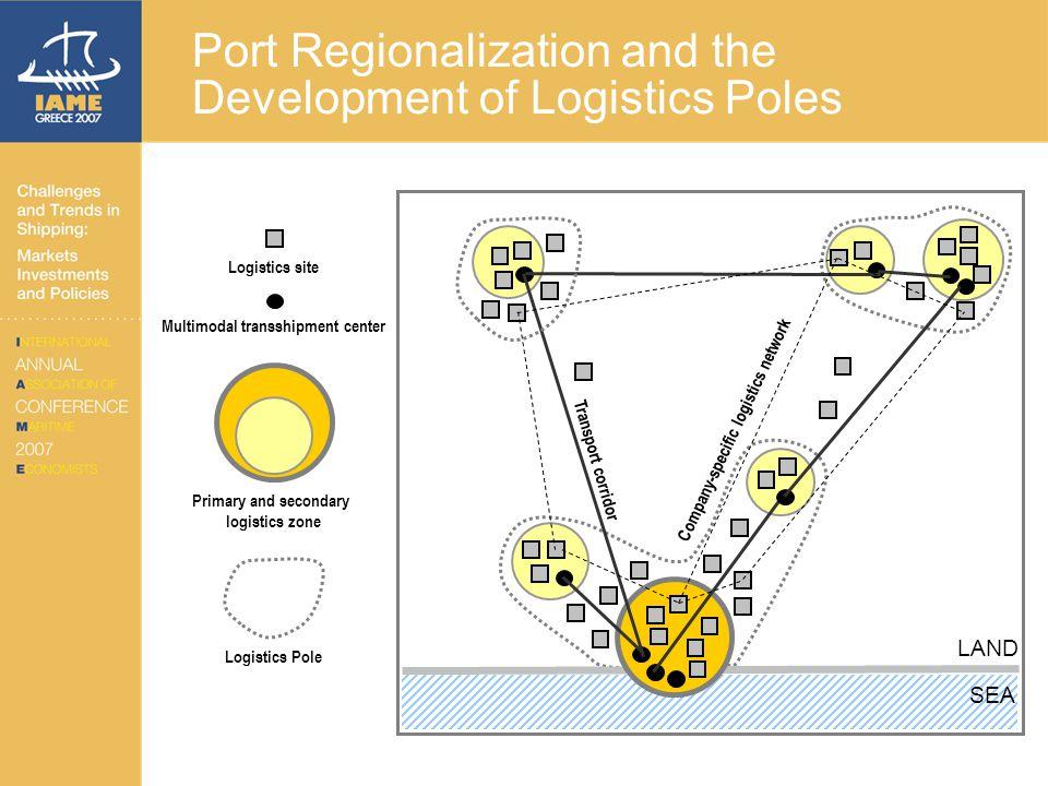 Port Regionalization and the Development of Logistics Poles