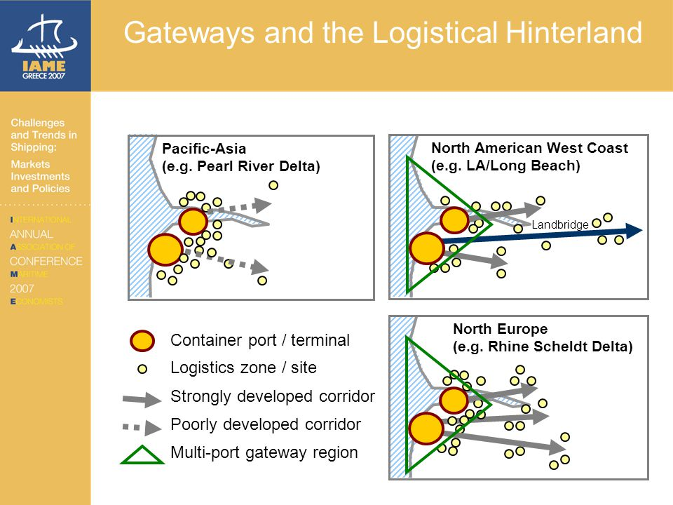 Gateways and the Logistical Hinterland