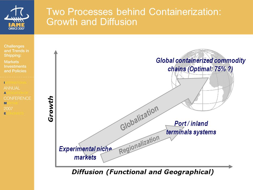 Two Processes behind Containerization: Growth and Diffusion