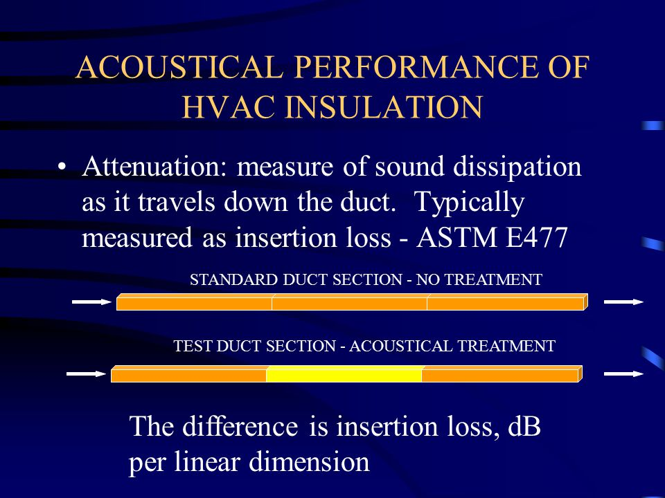 ACOUSTICAL PERFORMANCE OF HVAC INSULATION