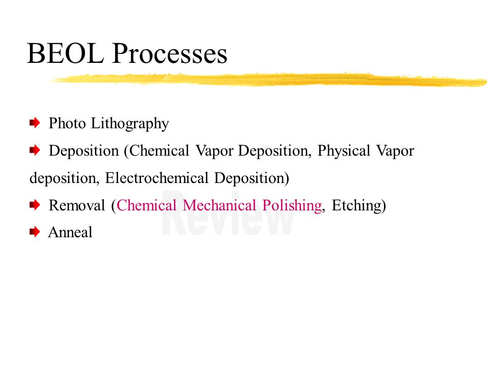 BEOL Processes Review Photo Lithography