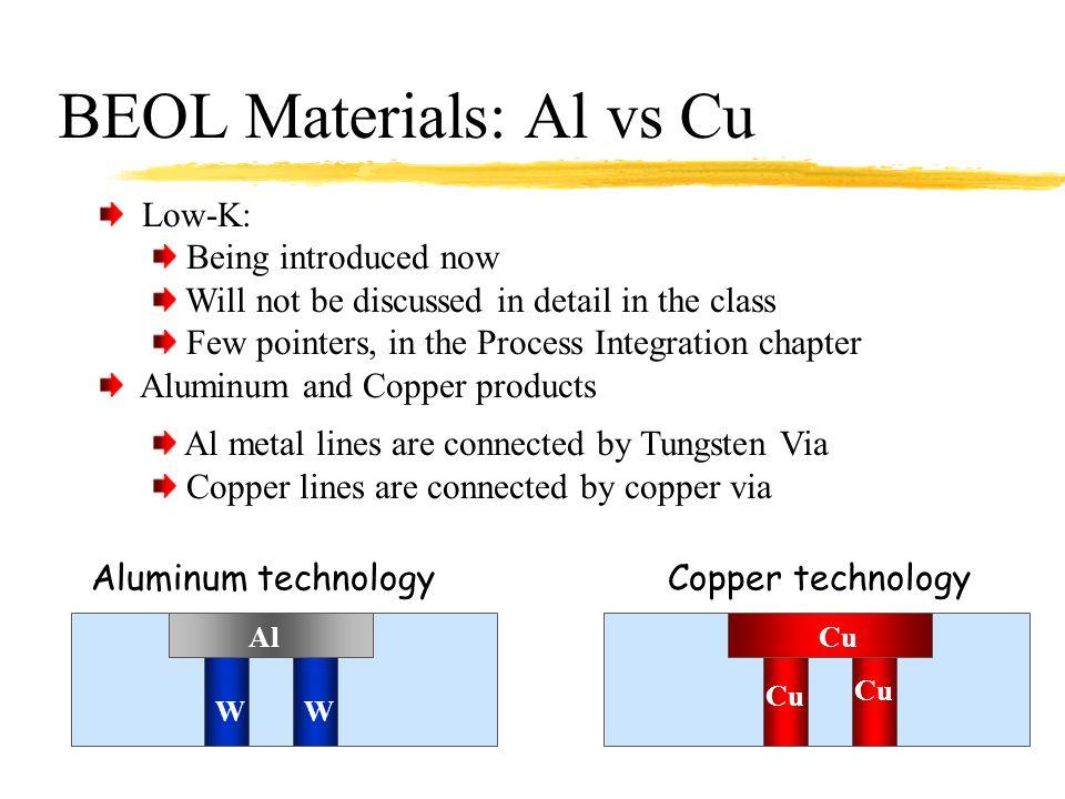 BEOL Materials: Al vs Cu