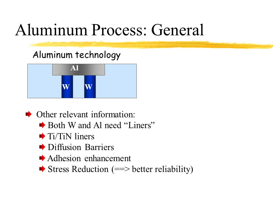 Aluminum Process: General