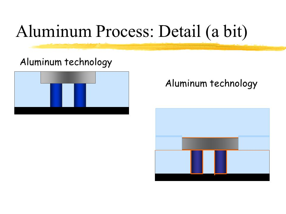 Aluminum Process: Detail (a bit)