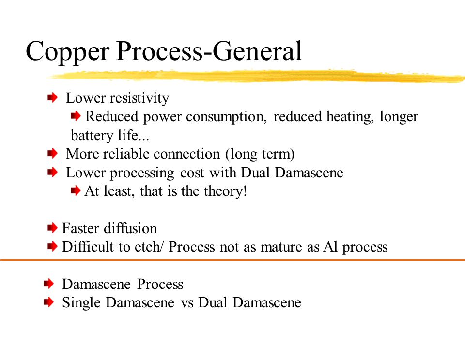 Copper Process-General