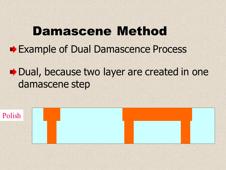 Damascene Method Example of Dual Damascence Process