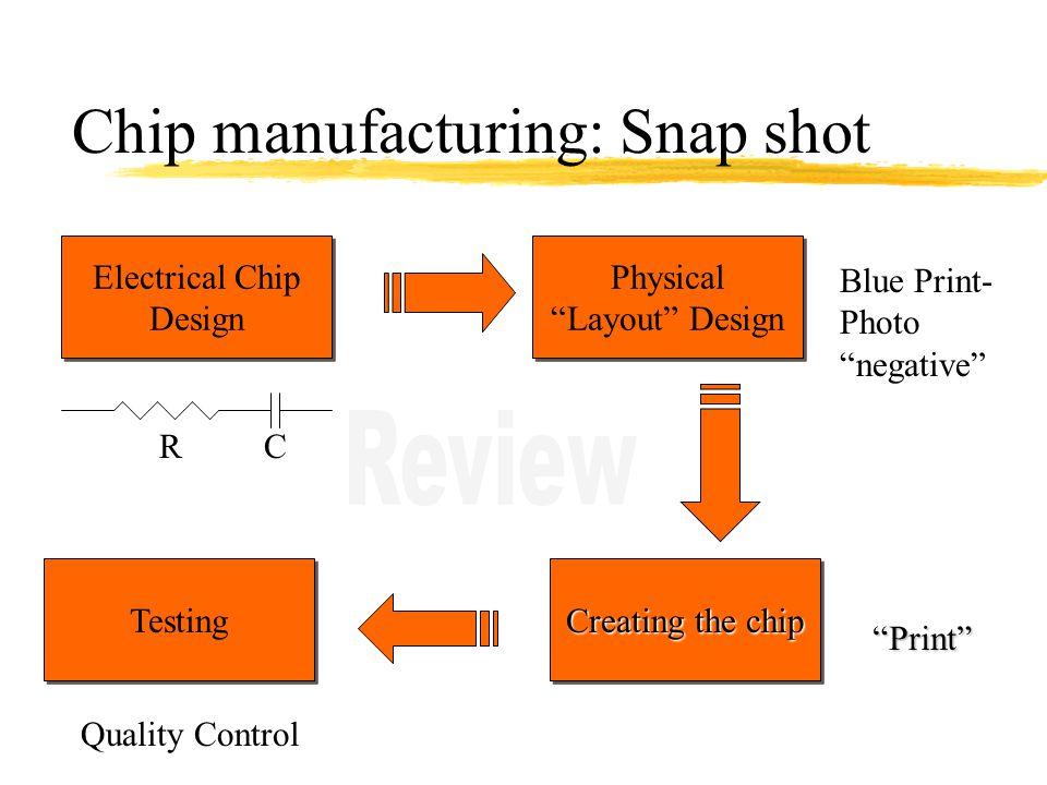 Chip manufacturing: Snap shot