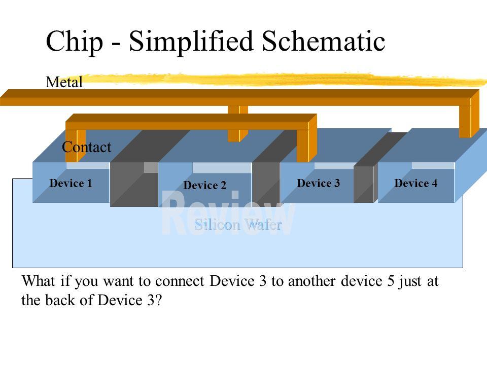Chip - Simplified Schematic
