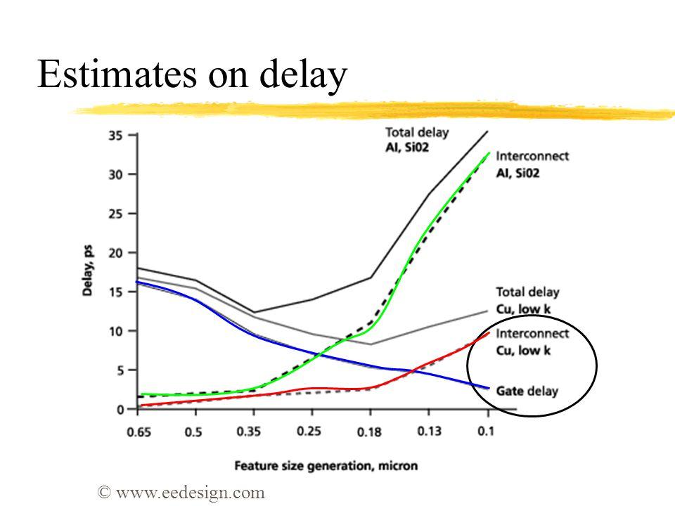 Estimates on delay © www.eedesign.com