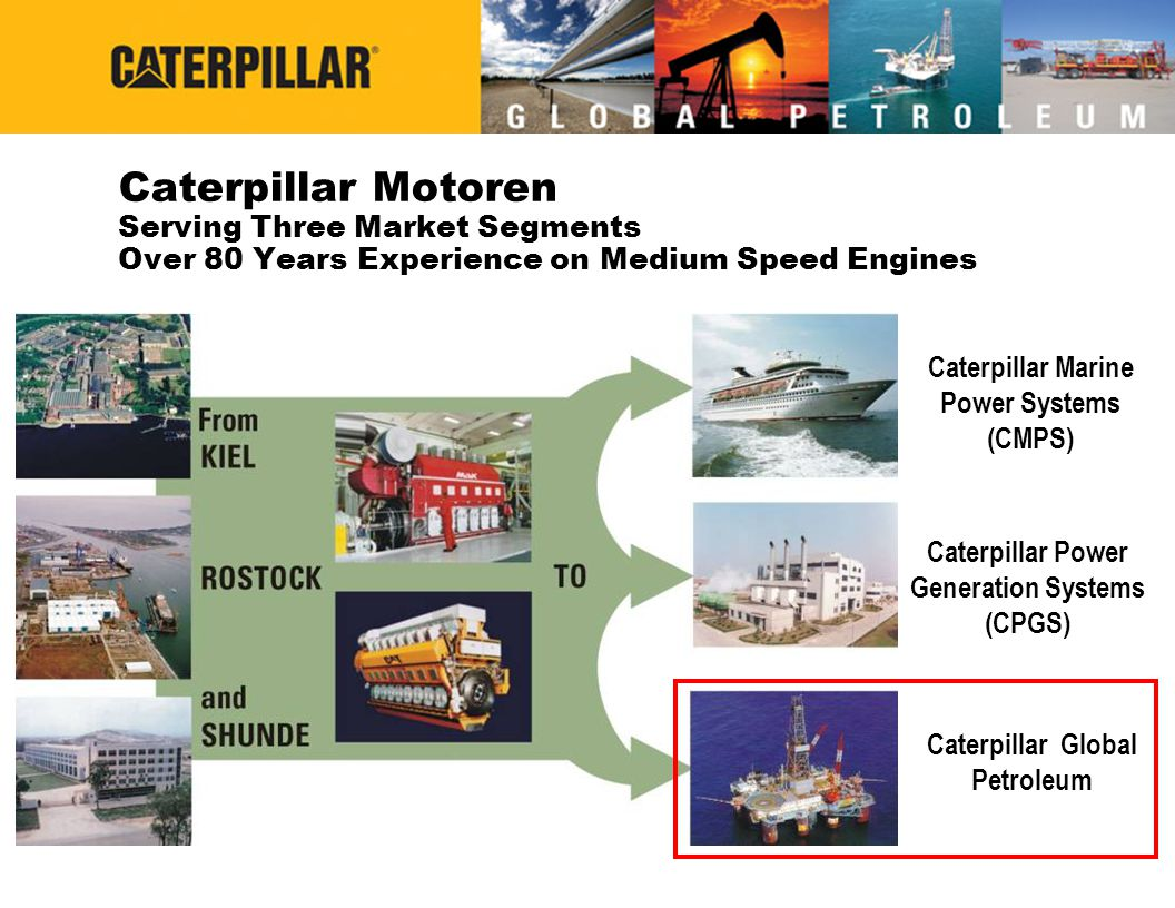 an introduction to the company caterpillar inc Caterpillar inc: caterpillar inc, major american manufacturer of earth-moving, construction, agricultural, and materials-handling equipment its headquarters are in peoria, illinois the caterpillar tractor company had its origins in two california-based agricultural-equipment companies headed respectively by.