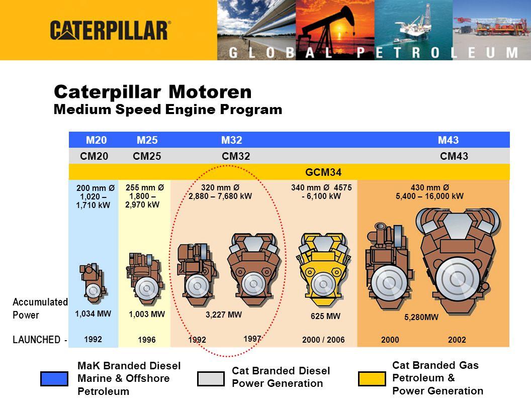 Caterpillar Motoren Medium Speed Engine Program