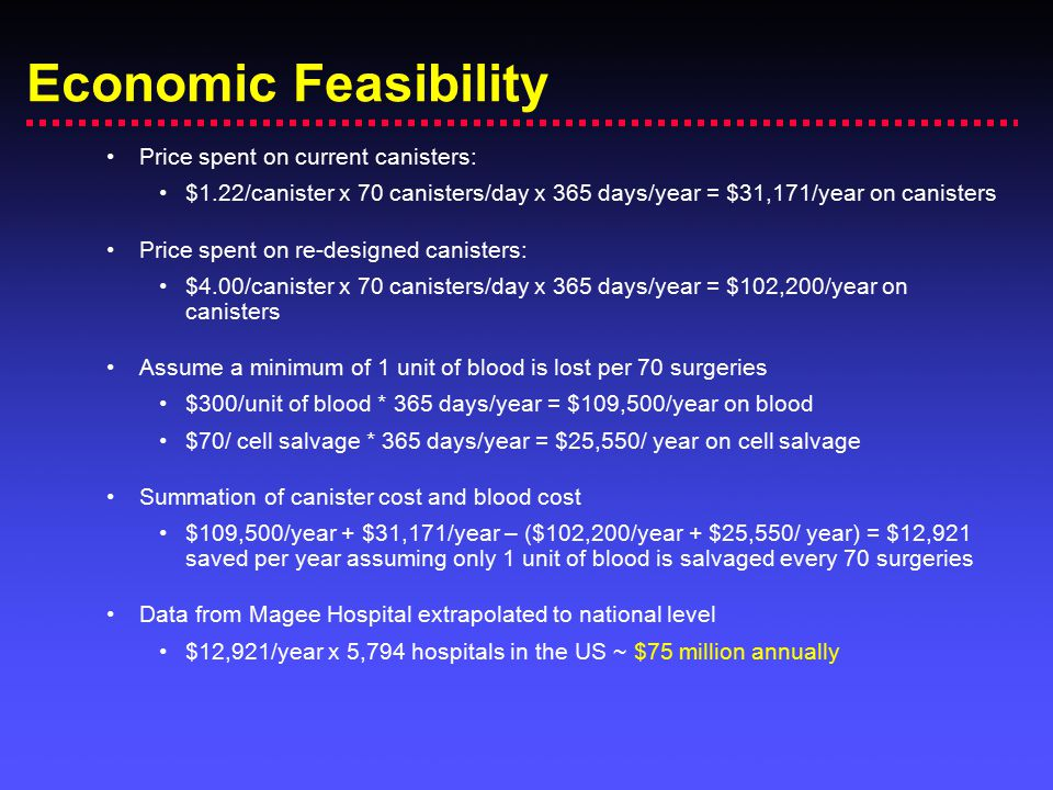 Economic Feasibility Price spent on current canisters: