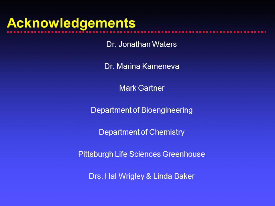 Acknowledgements Dr. Jonathan Waters Dr. Marina Kameneva Mark Gartner