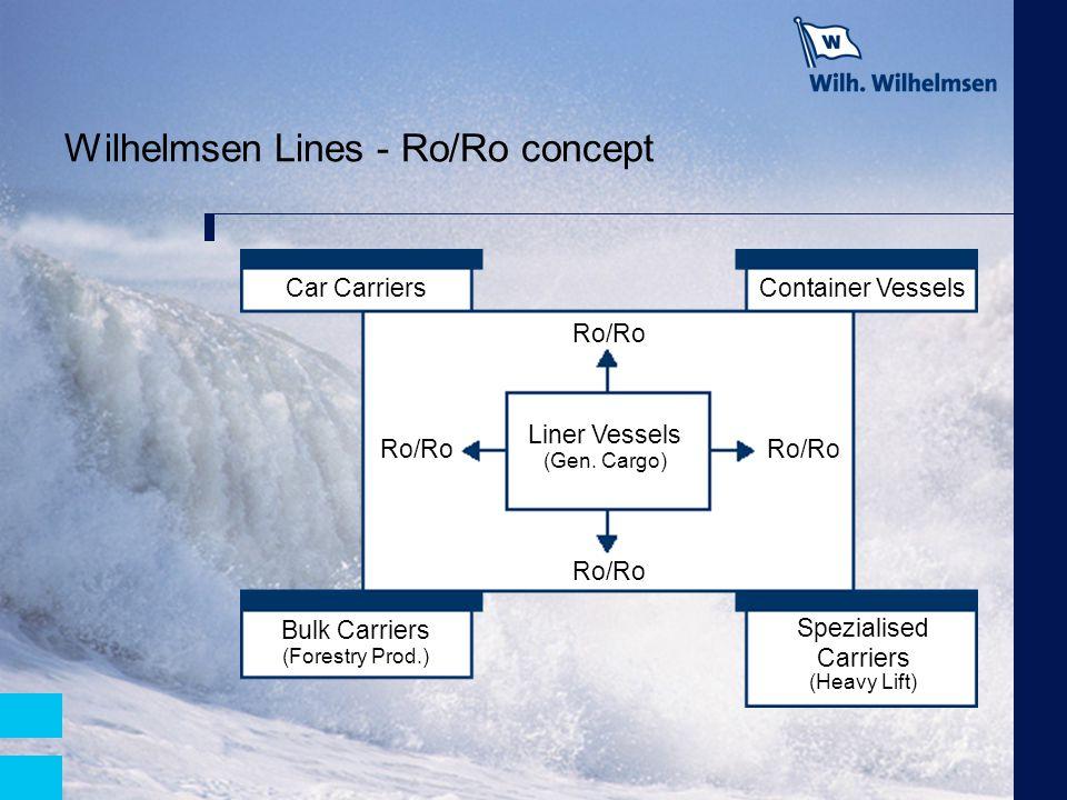 Wilhelmsen Lines - Ro/Ro concept