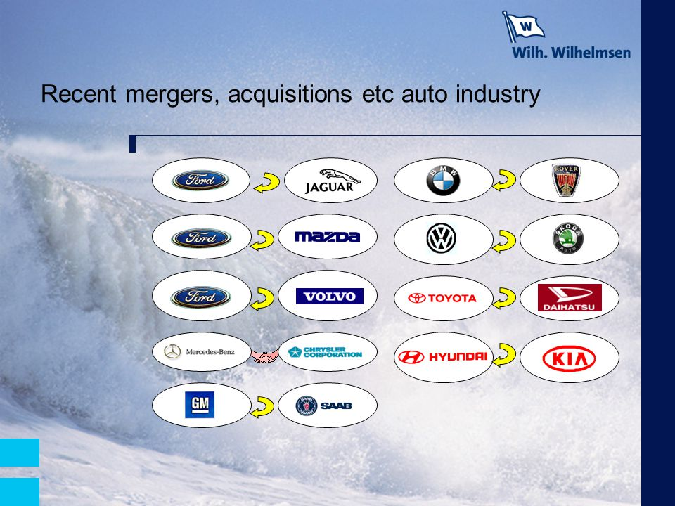 Recent mergers, acquisitions etc auto industry