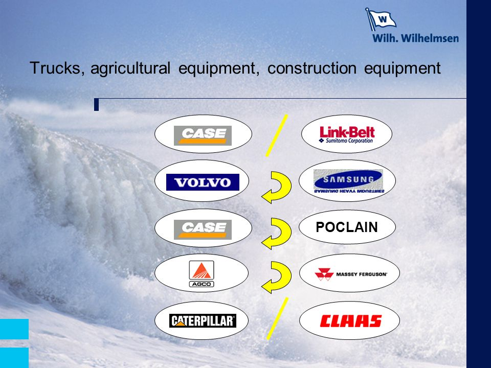 Trucks, agricultural equipment, construction equipment