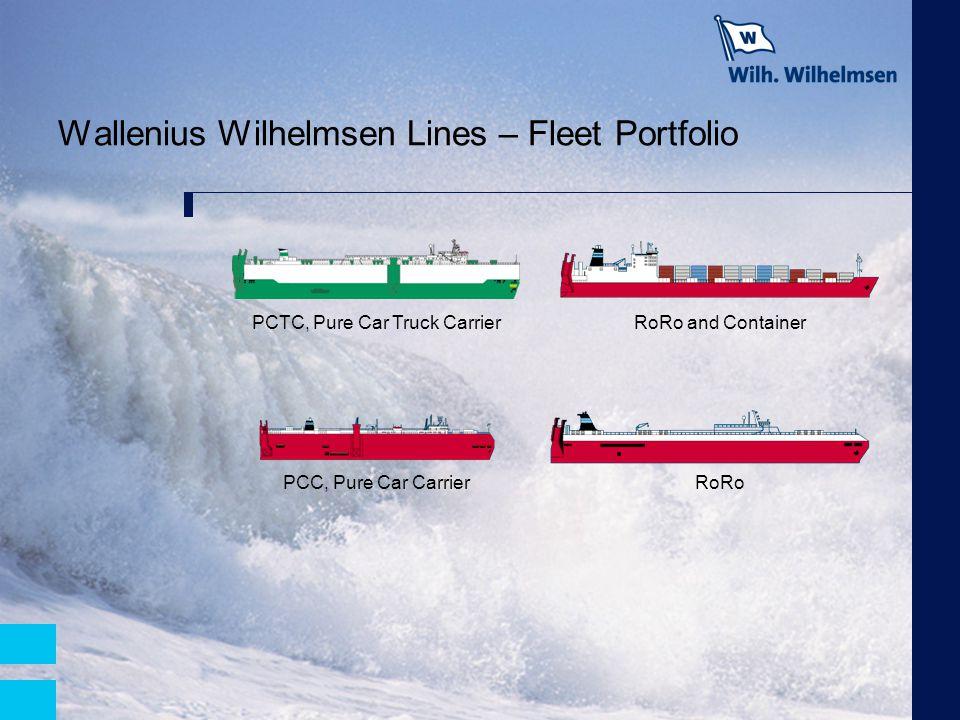 Wallenius Wilhelmsen Lines – Fleet Portfolio