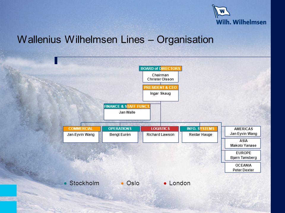 Wallenius Wilhelmsen Lines – Organisation