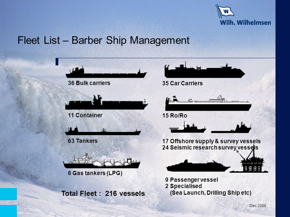 Fleet List – Barber Ship Management