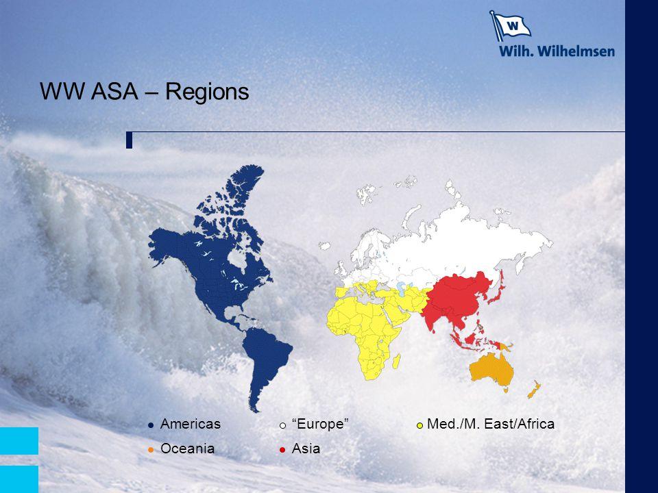 WW ASA – Regions Americas Europe Med./M. East/Africa Oceania Asia