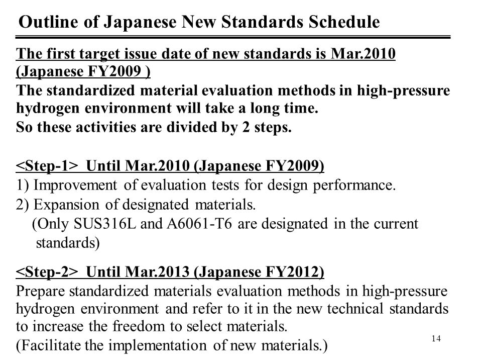 Outline of Japanese New Standards Schedule