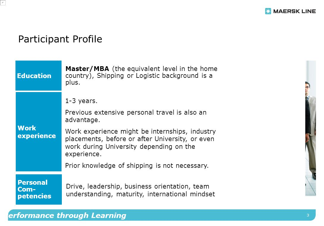 Participant Profile Education