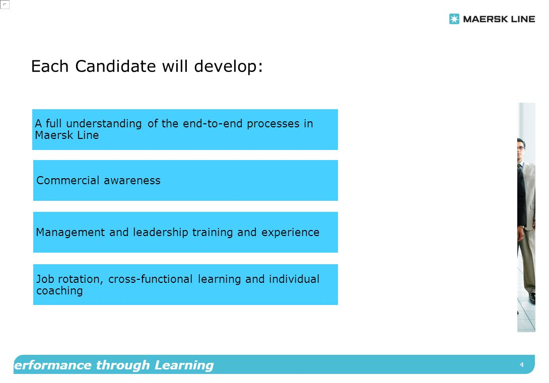Each Candidate will develop: