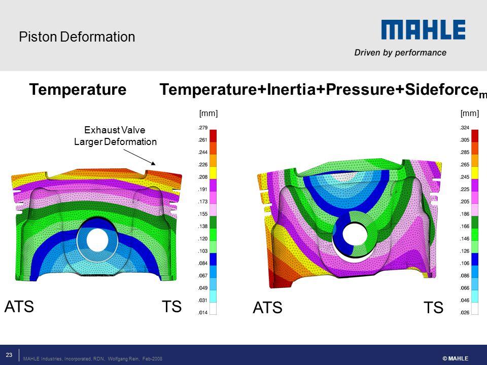 Temperature+Inertia+Pressure+Sideforcemax