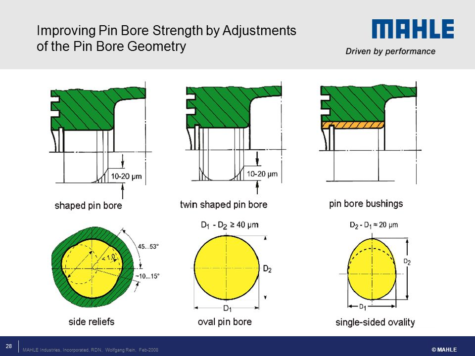 Improving Pin Bore Strength by Adjustments of the Pin Bore Geometry