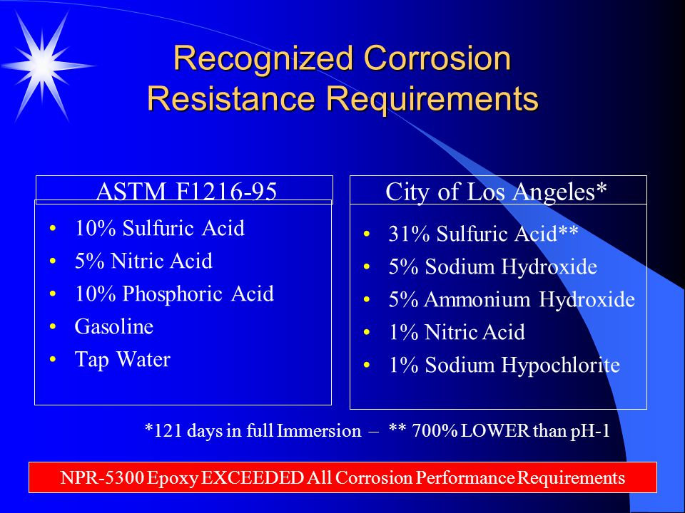 Recognized Corrosion Resistance Requirements