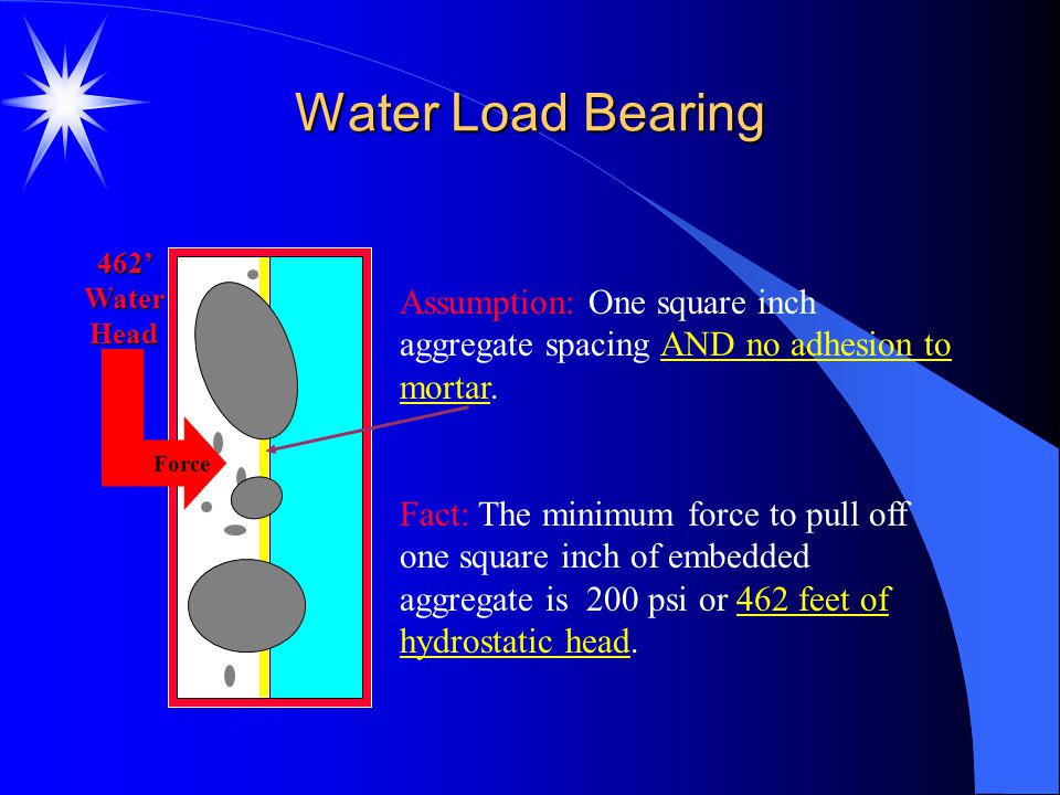 Water Load Bearing 462' Water Head. Force. Assumption: One square inch aggregate spacing AND no adhesion to mortar.