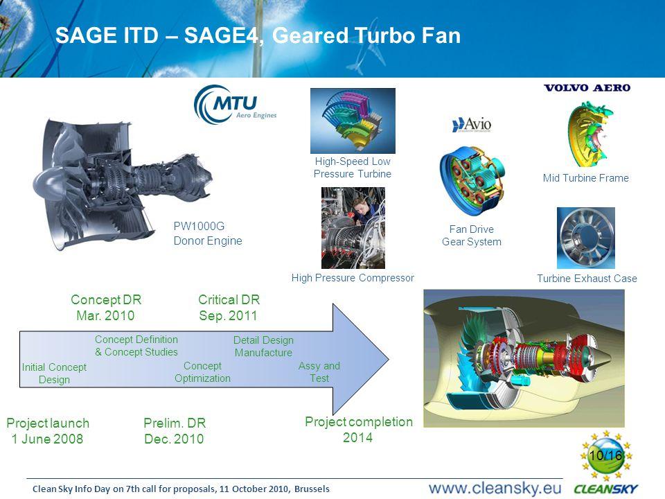 SAGE ITD – SAGE4, Geared Turbo Fan