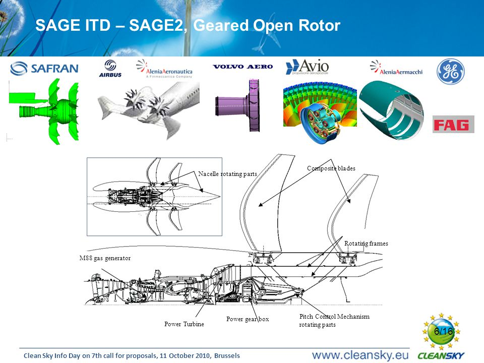 SAGE ITD – SAGE2, Geared Open Rotor