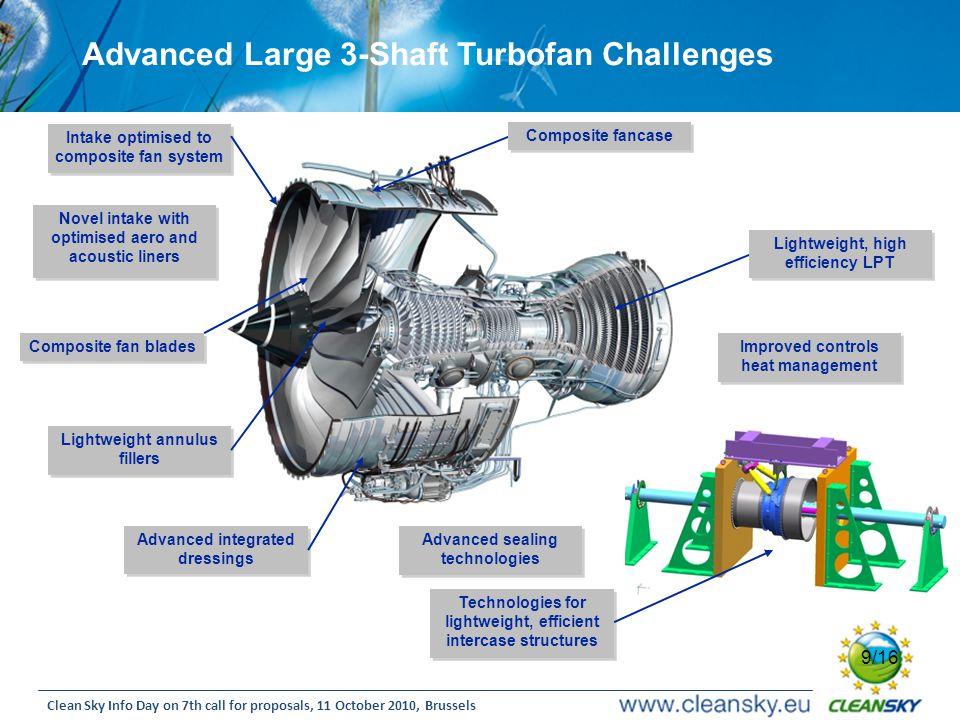 Advanced Large 3-Shaft Turbofan Challenges