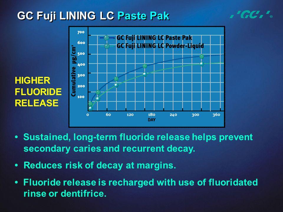 GC Fuji LINING LC Paste Pak