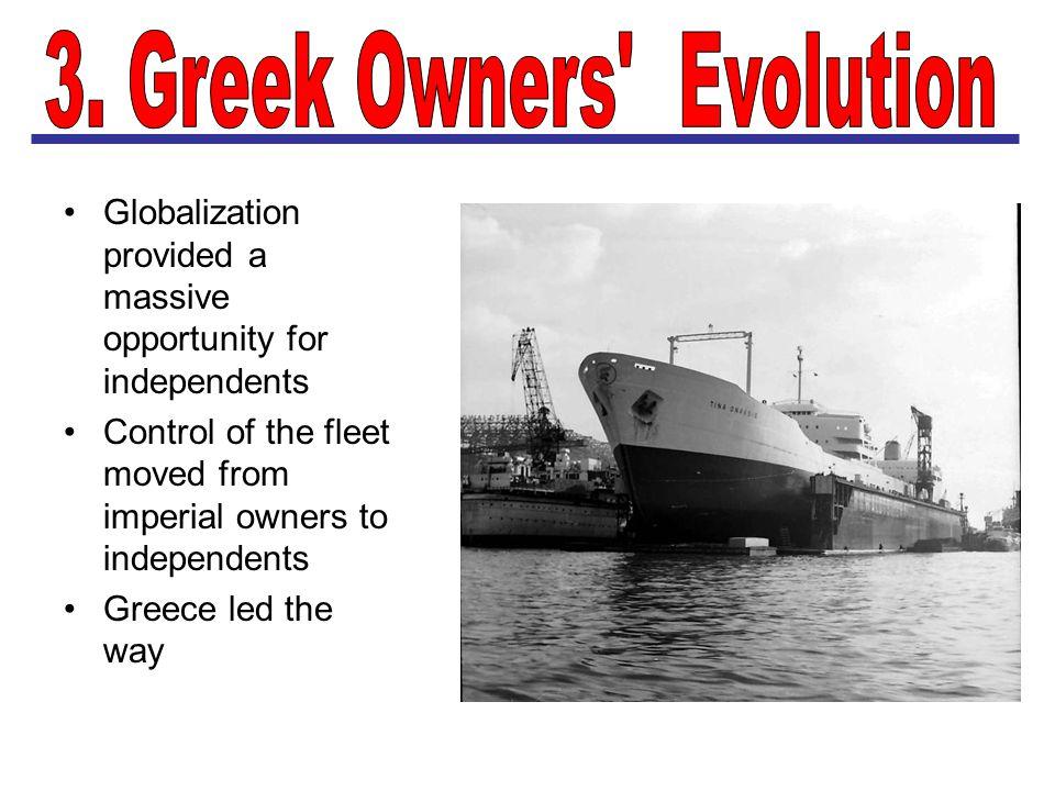 3. Greek Owners Evolution