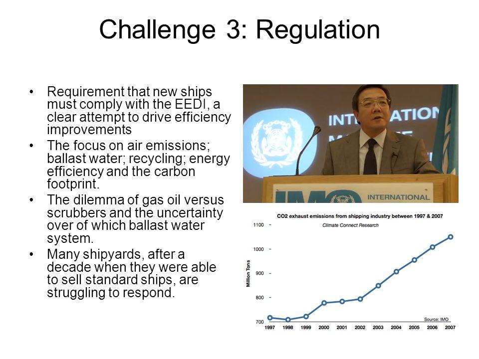 Challenge 3: Regulation