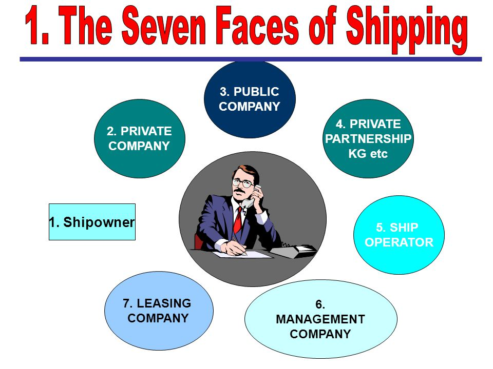 1. The Seven Faces of Shipping