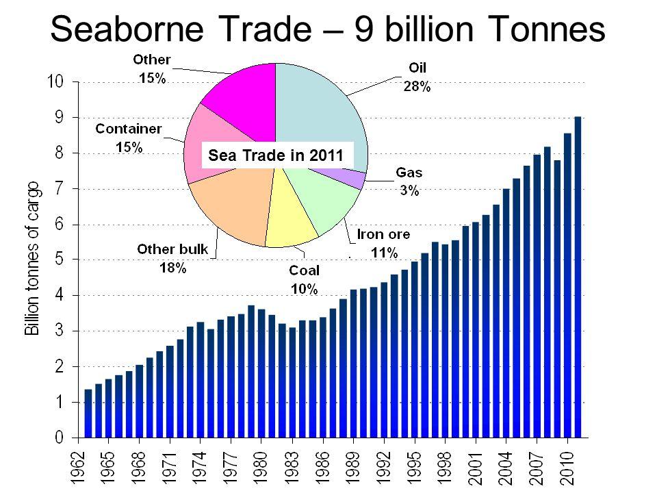 Seaborne Trade – 9 billion Tonnes