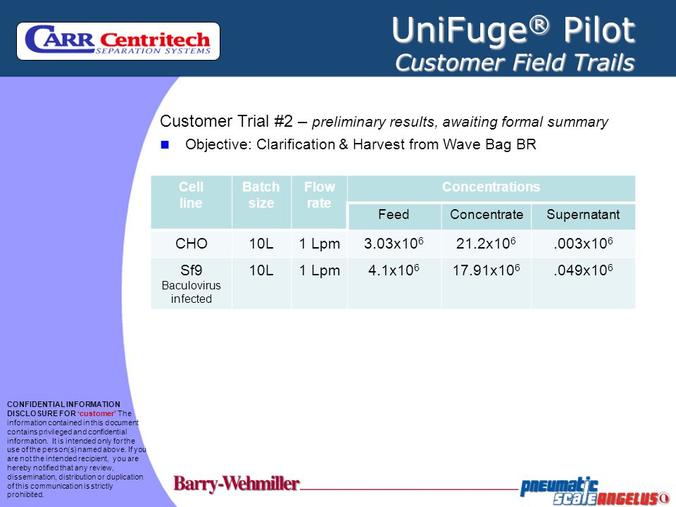 UniFuge® Pilot Customer Field Trails